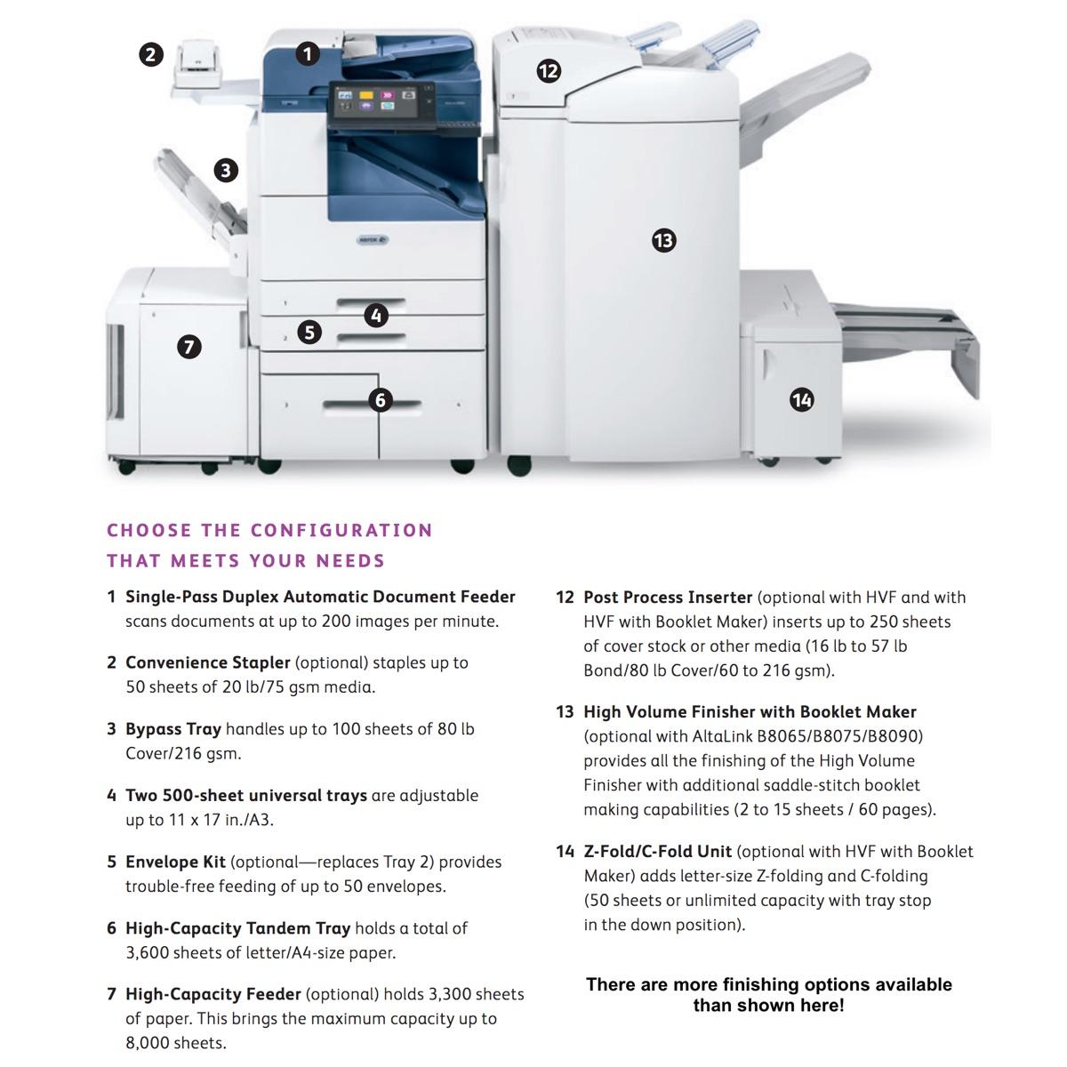 Xerox AltaLink B8055/H2 Copier